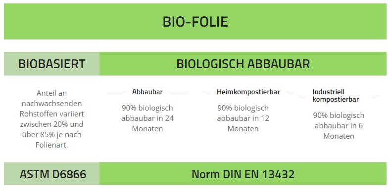 biofolienJnpVHdBoOWW5
